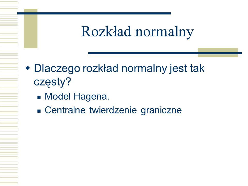 Rozkład normalny Dlaczego rozkład normalny jest tak częsty