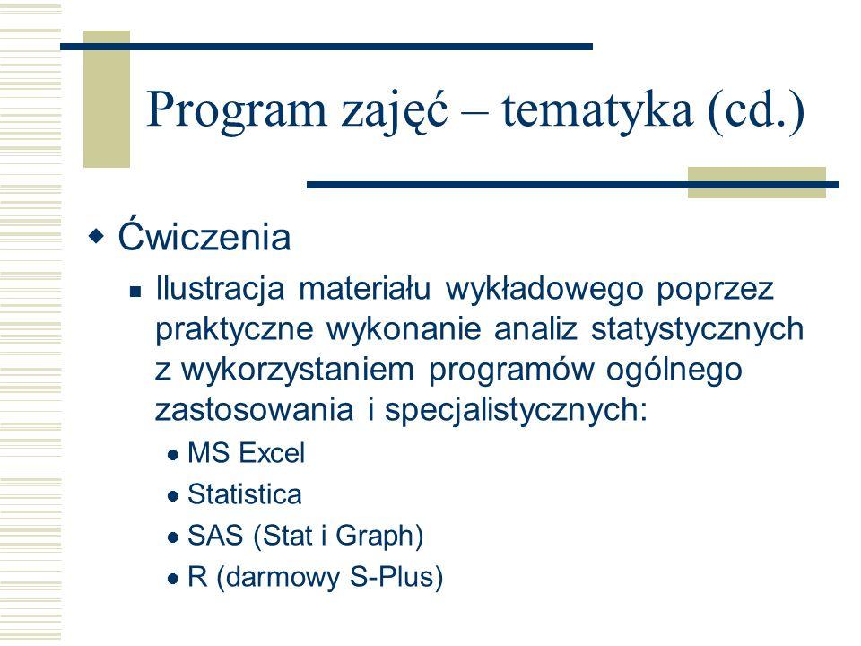 Program zajęć – tematyka (cd.)