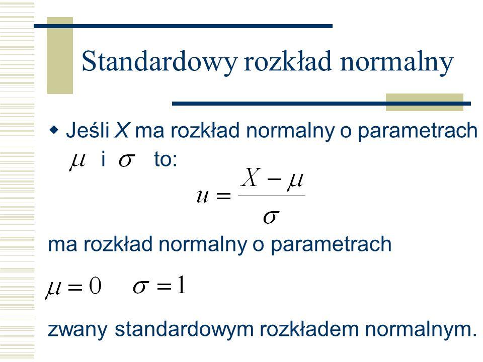 Standardowy rozkład normalny