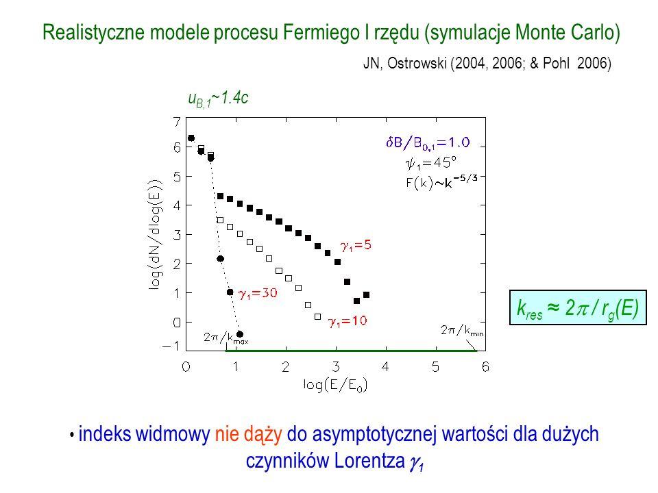Realistyczne modele procesu Fermiego I rzędu (symulacje Monte Carlo)