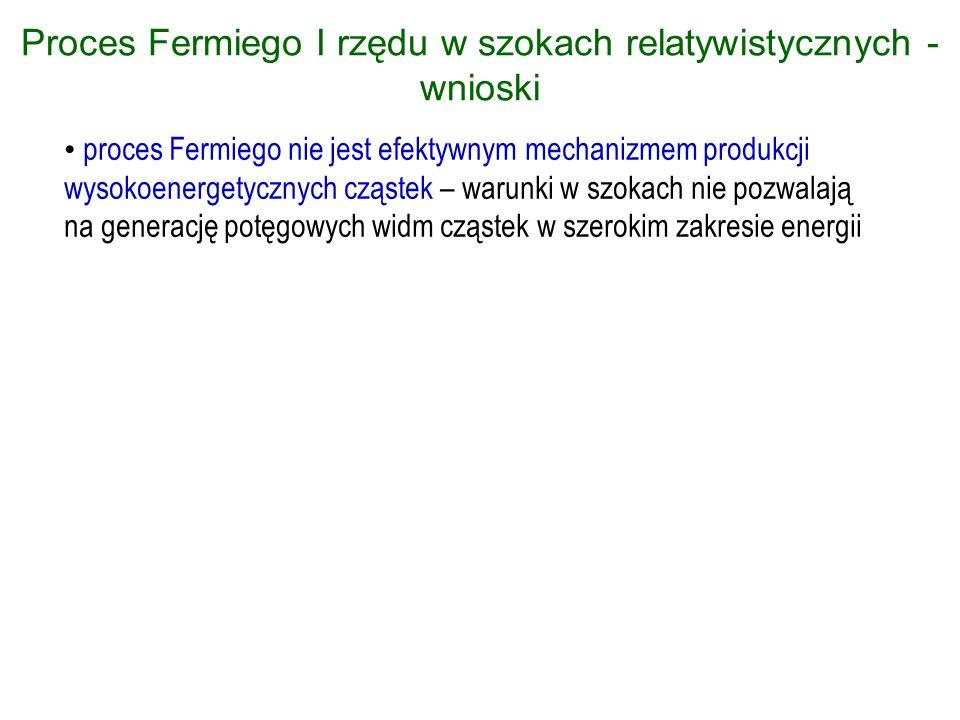 Proces Fermiego I rzędu w szokach relatywistycznych - wnioski