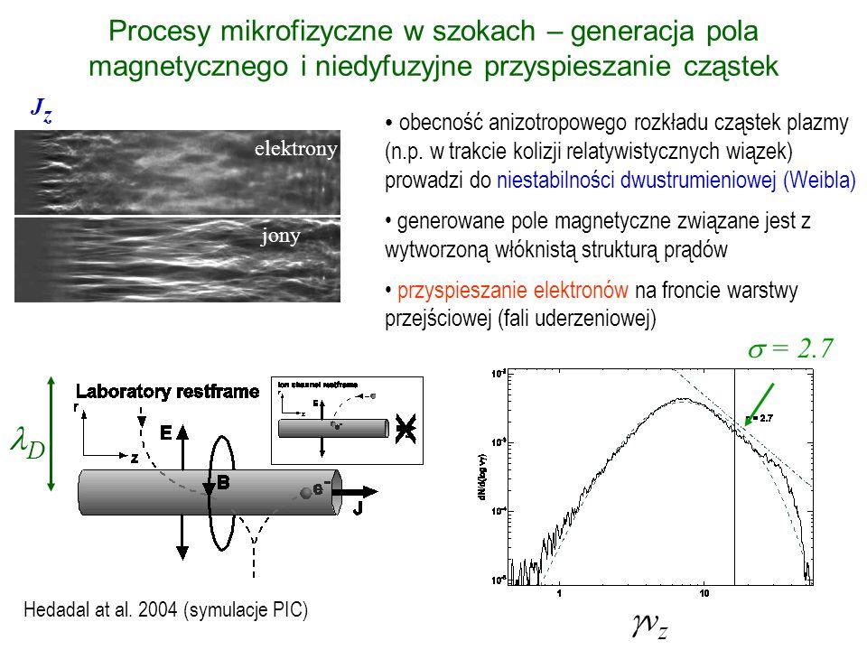 Procesy mikrofizyczne w szokach – generacja pola magnetycznego i niedyfuzyjne przyspieszanie cząstek