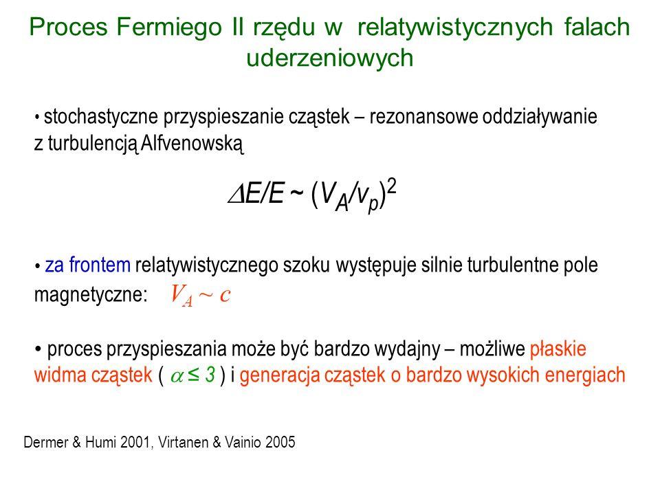 Proces Fermiego II rzędu w relatywistycznych falach uderzeniowych
