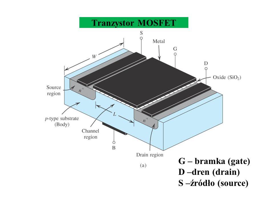 Tranzystor MOSFET G – bramka (gate) D –dren (drain) S –źródło (source)