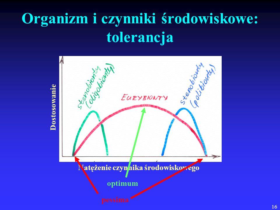 Organizm i czynniki środowiskowe: tolerancja