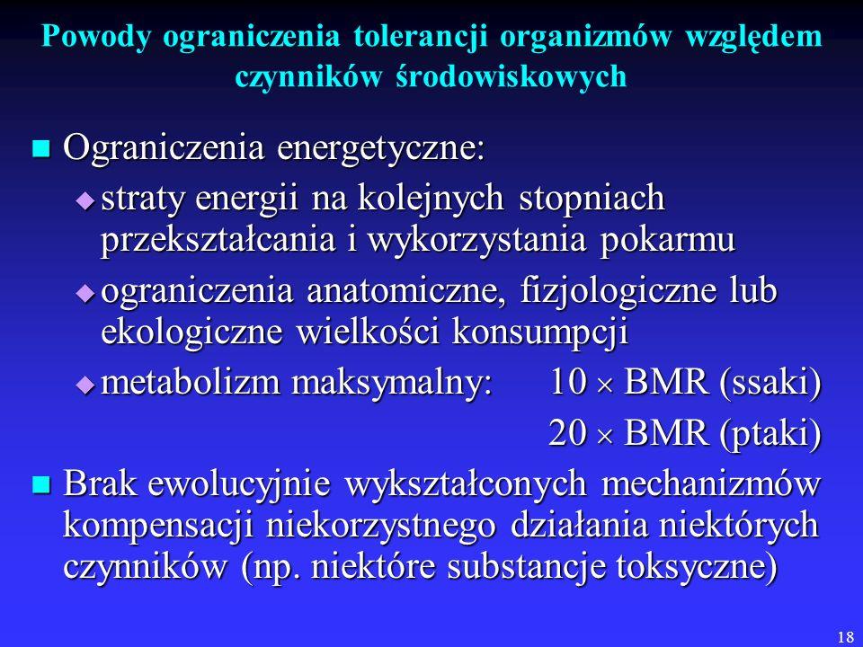 Ograniczenia energetyczne: