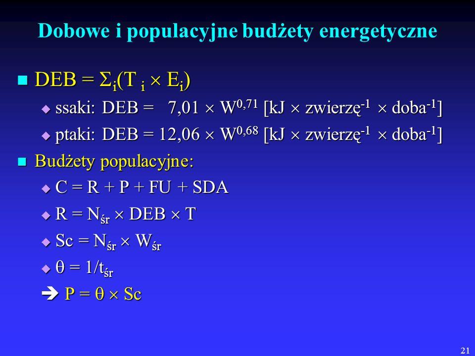 Dobowe i populacyjne budżety energetyczne
