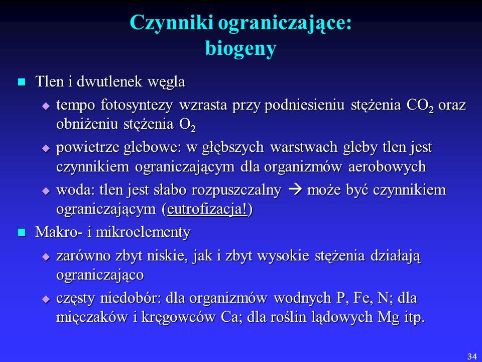 Czynniki ograniczające: biogeny