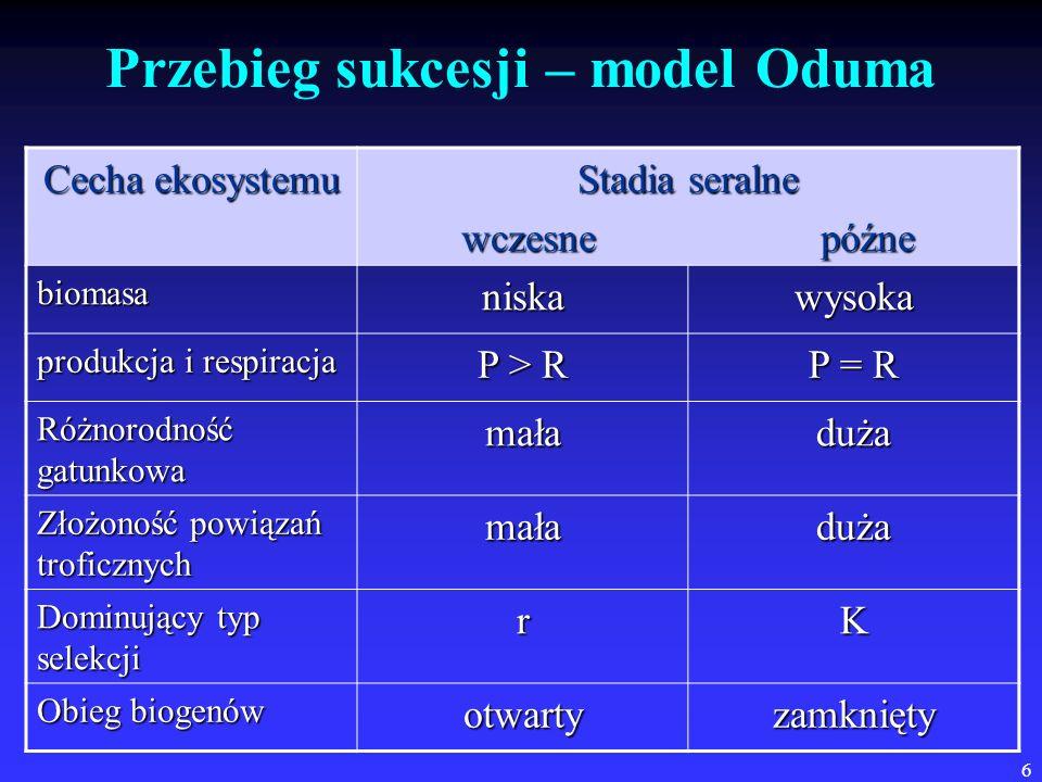 Przebieg sukcesji – model Oduma