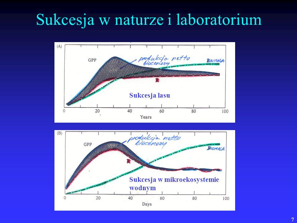 Sukcesja w naturze i laboratorium