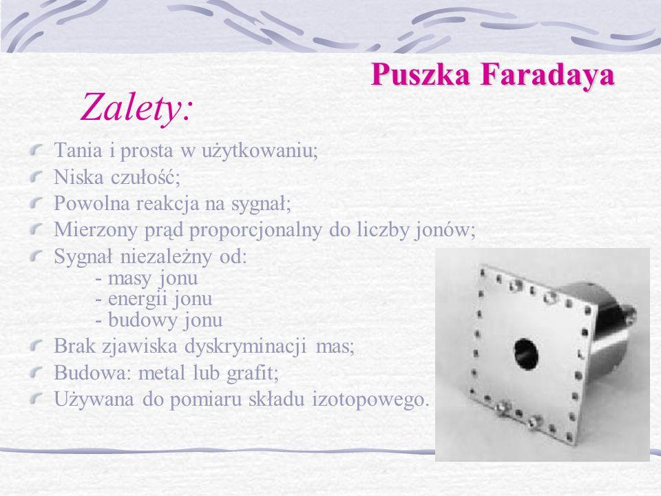 Zalety: Puszka Faradaya Tania i prosta w użytkowaniu; Niska czułość;