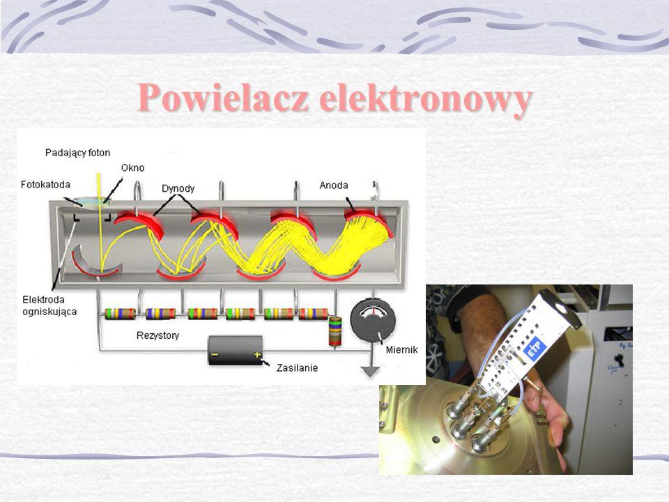 Powielacz elektronowy