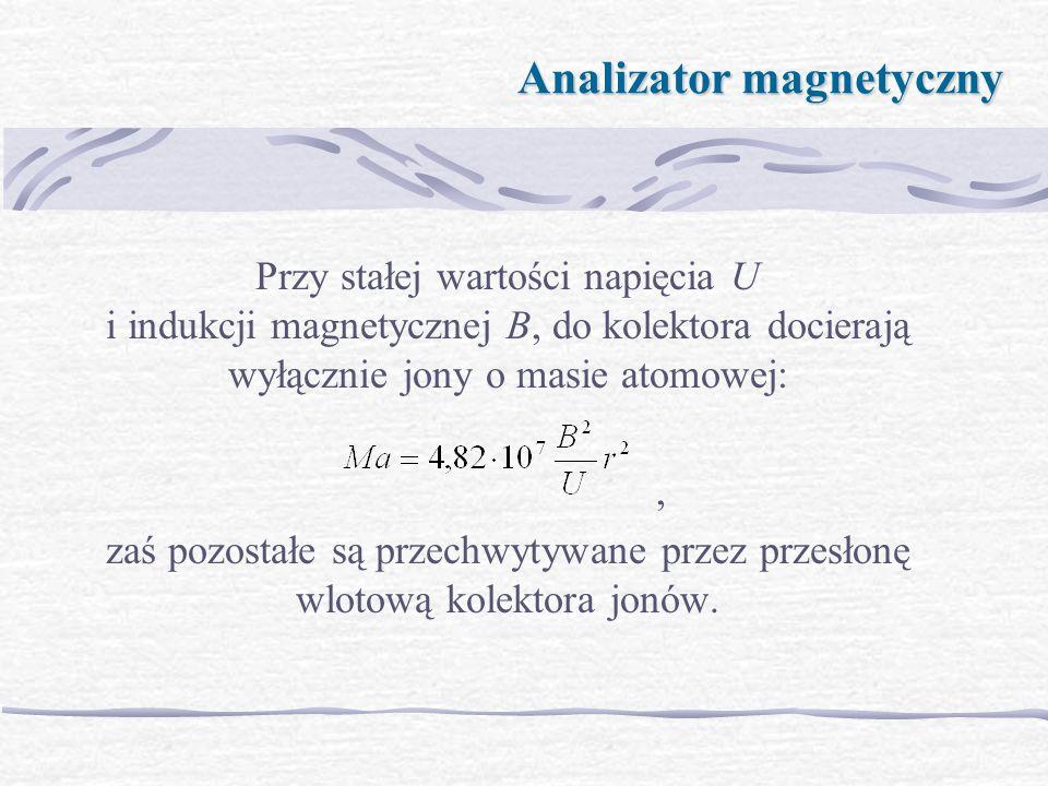 Analizator magnetyczny