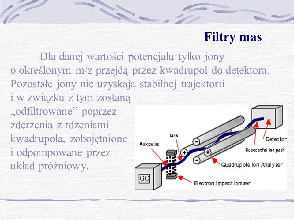 Filtry mas