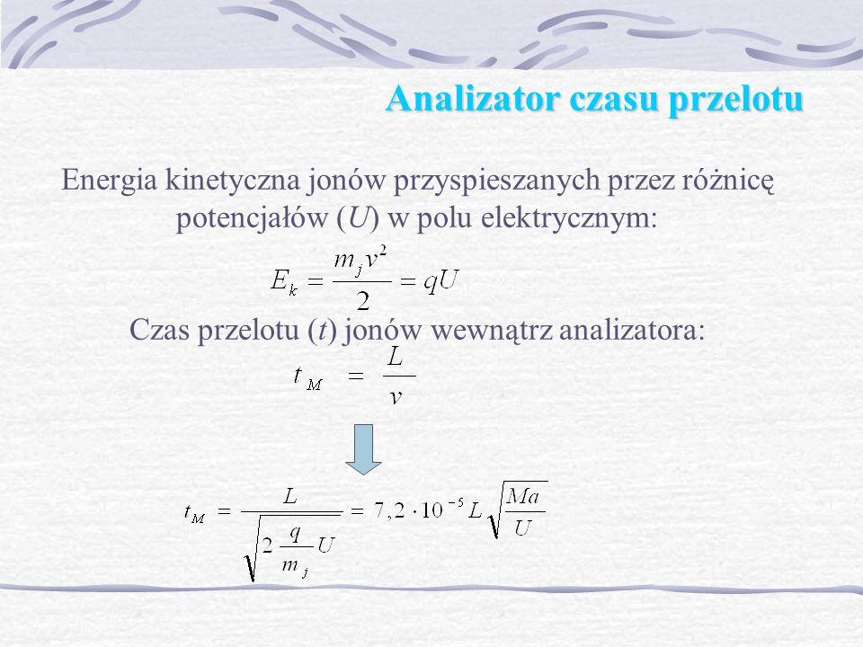 Analizator czasu przelotu Energia kinetyczna jonów przyspieszanych przez różnicę potencjałów (U) w polu elektrycznym: Czas przelotu (t) jonów wewnątrz analizatora: