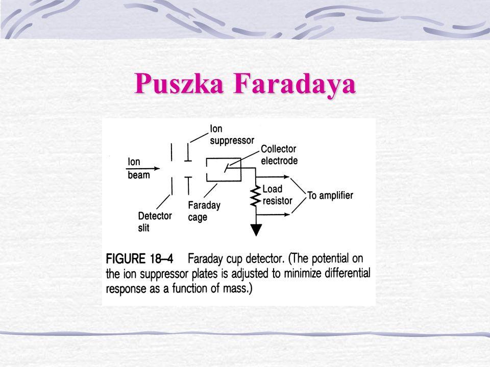 Puszka Faradaya