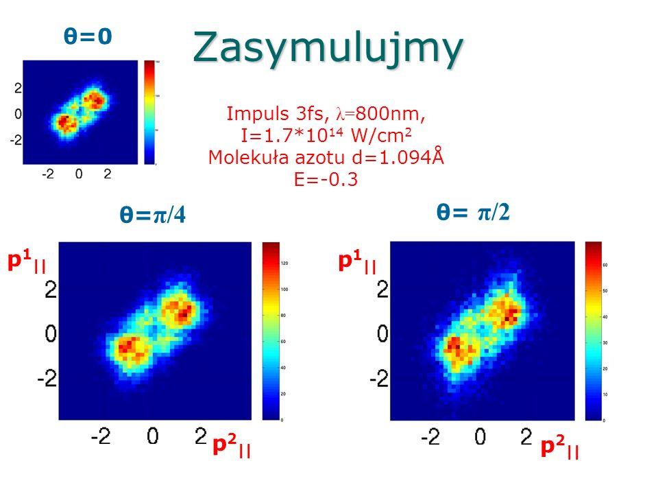 Zasymulujmy θ=0 θ= π/2 θ=π/4 p1|| p1|| p2|| p2||