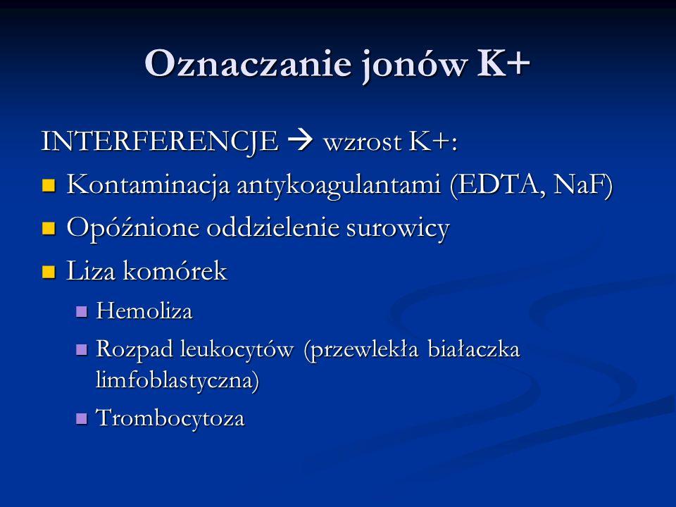 Oznaczanie jonów K+ INTERFERENCJE  wzrost K+: