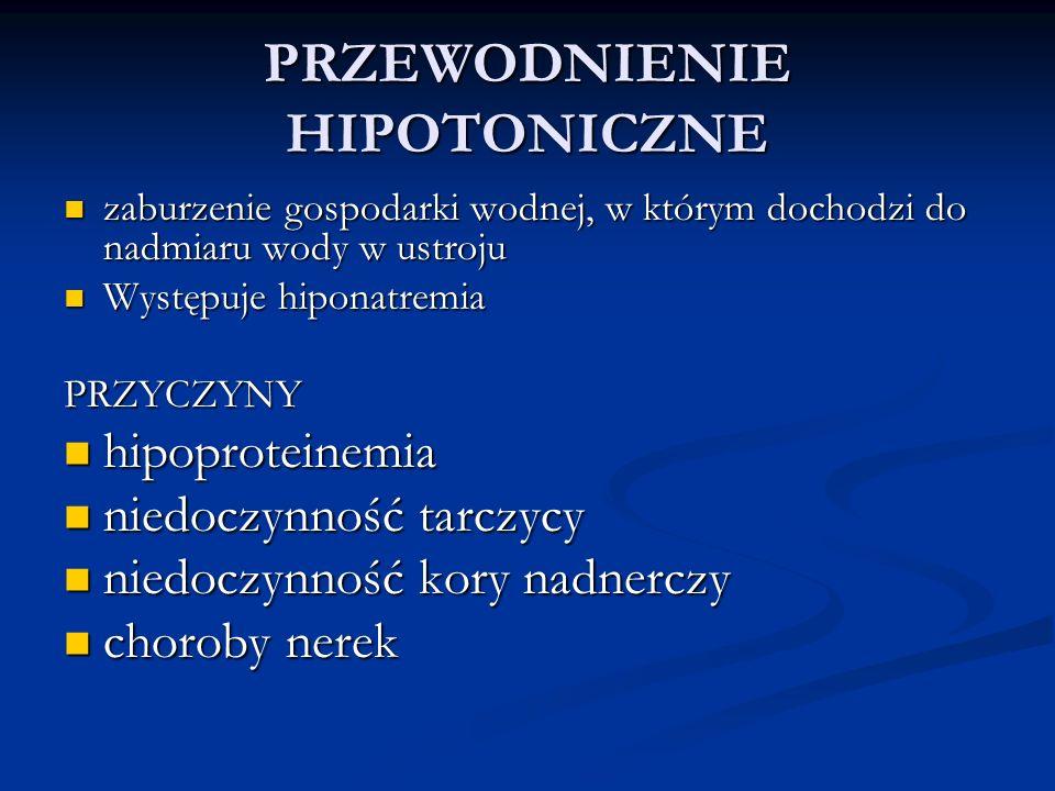 PRZEWODNIENIE HIPOTONICZNE