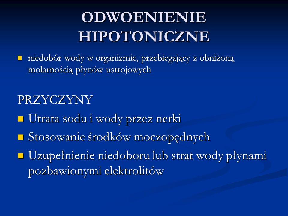 ODWOENIENIE HIPOTONICZNE