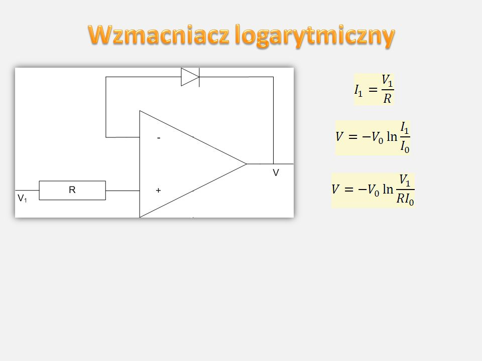 Wzmacniacz logarytmiczny