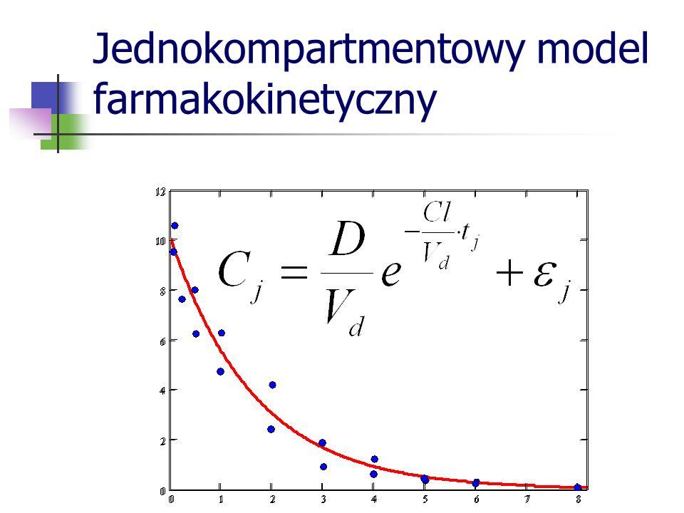 Jednokompartmentowy model farmakokinetyczny
