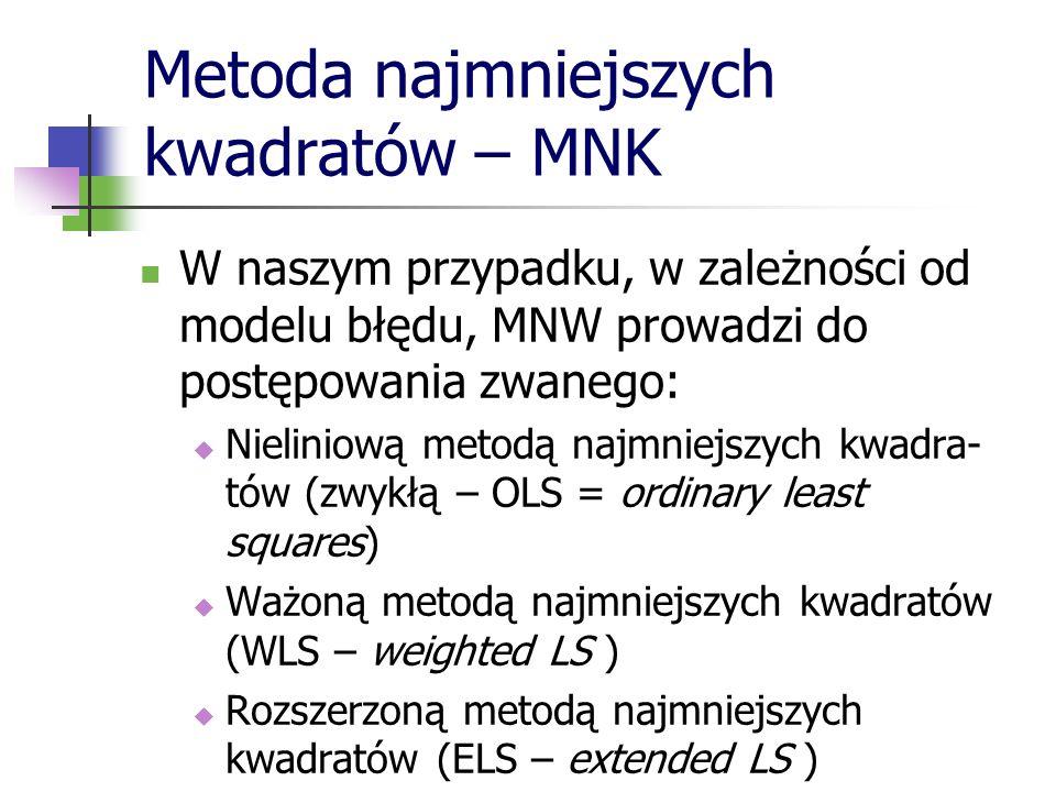 Metoda najmniejszych kwadratów – MNK