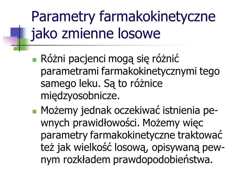 Parametry farmakokinetyczne jako zmienne losowe