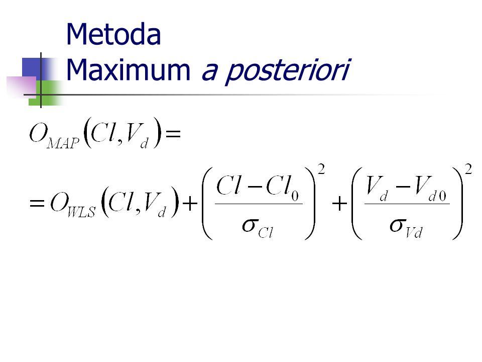 Metoda Maximum a posteriori
