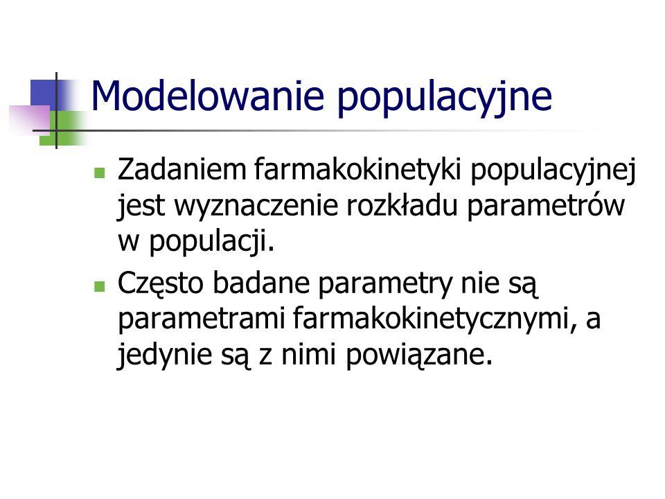 Modelowanie populacyjne