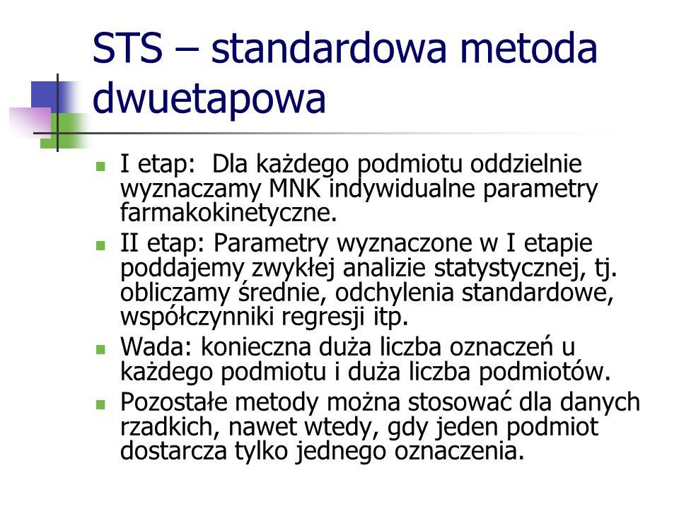 STS – standardowa metoda dwuetapowa