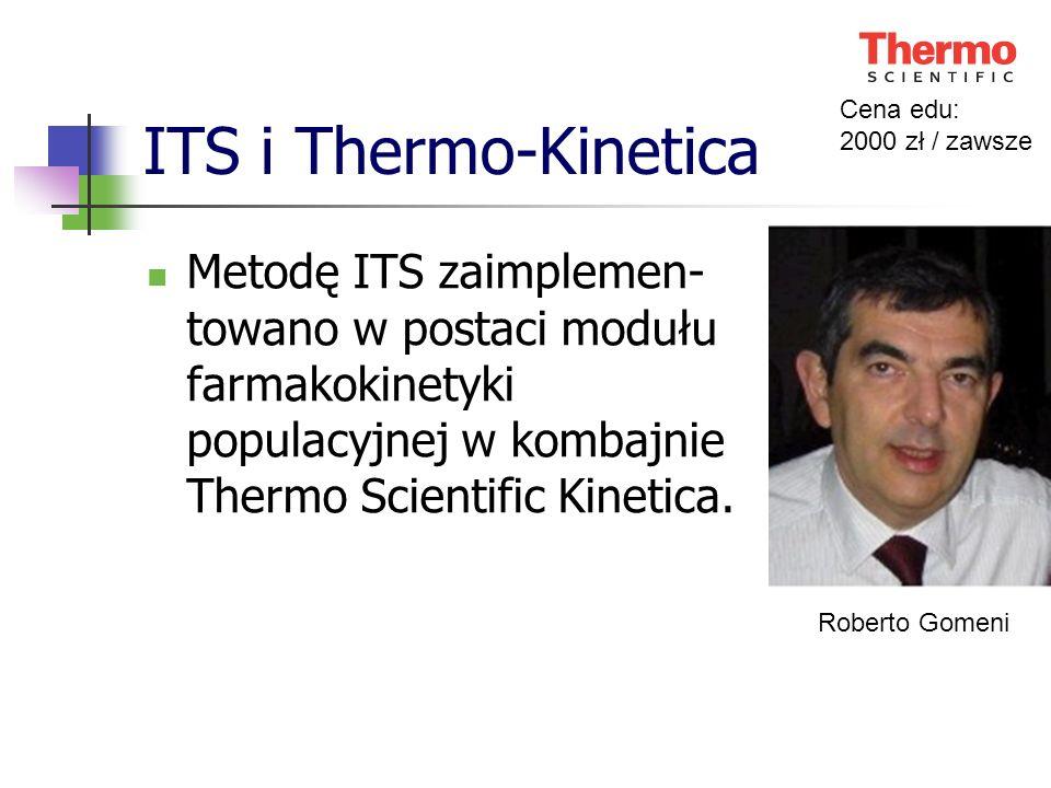 ITS i Thermo-Kinetica Cena edu: 2000 zł / zawsze.