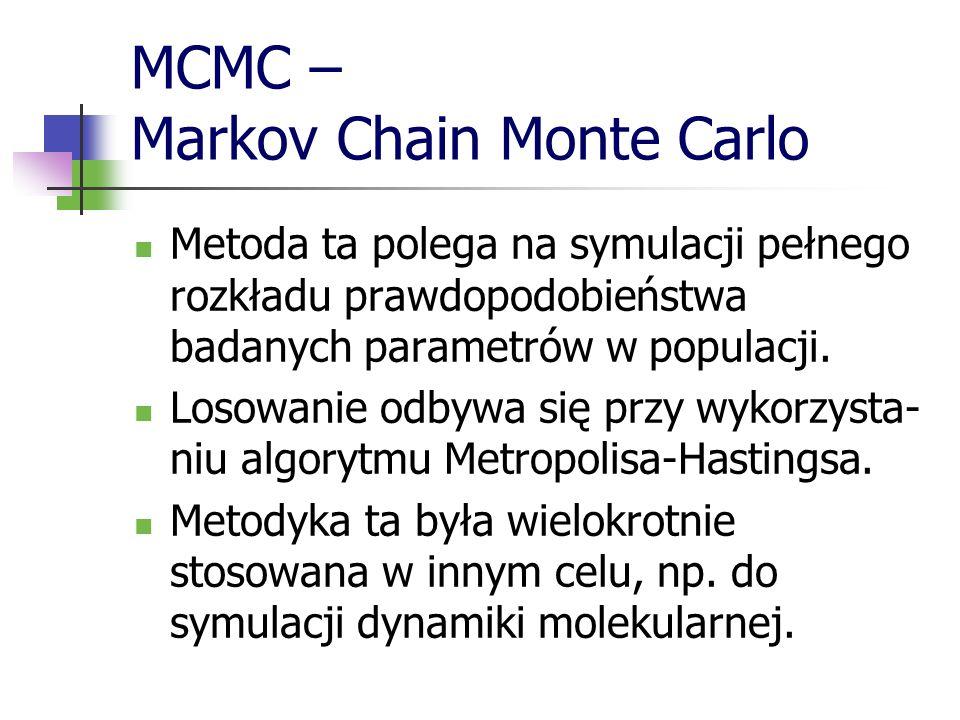 MCMC – Markov Chain Monte Carlo