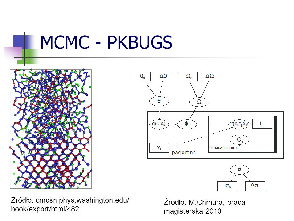 MCMC - PKBUGS Źródło: cmcsn.phys.washington.edu/ book/export/html/482