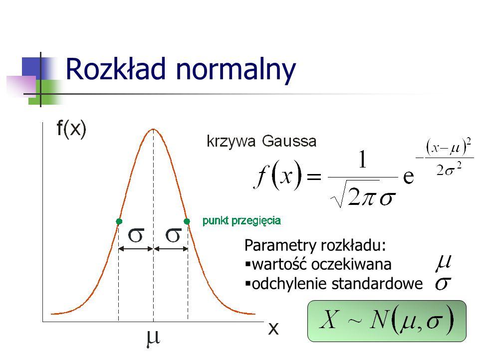 Rozkład normalny Parametry rozkładu: wartość oczekiwana