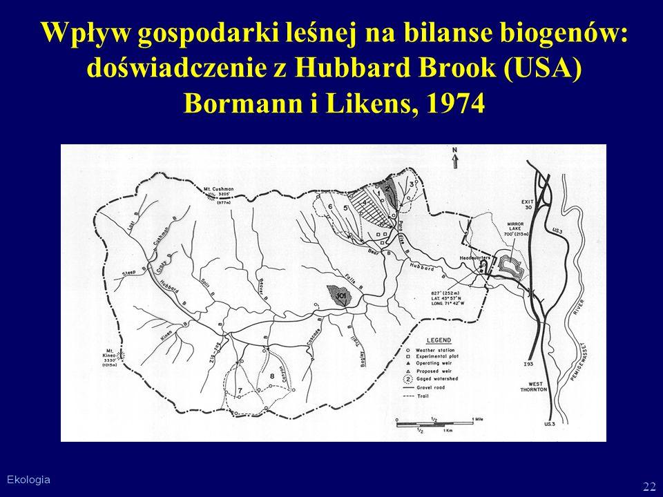 Wpływ gospodarki leśnej na bilanse biogenów: doświadczenie z Hubbard Brook (USA) Bormann i Likens, 1974