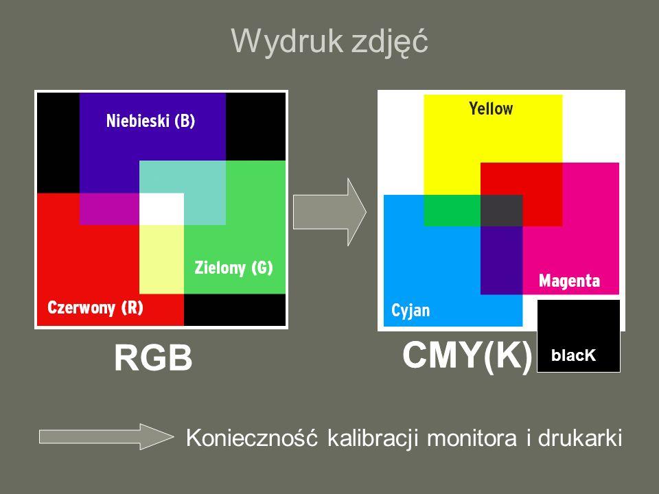 CMY CMY(K) RGB Wydruk zdjęć Konieczność kalibracji monitora i drukarki