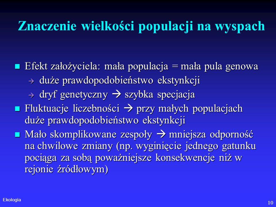 Znaczenie wielkości populacji na wyspach