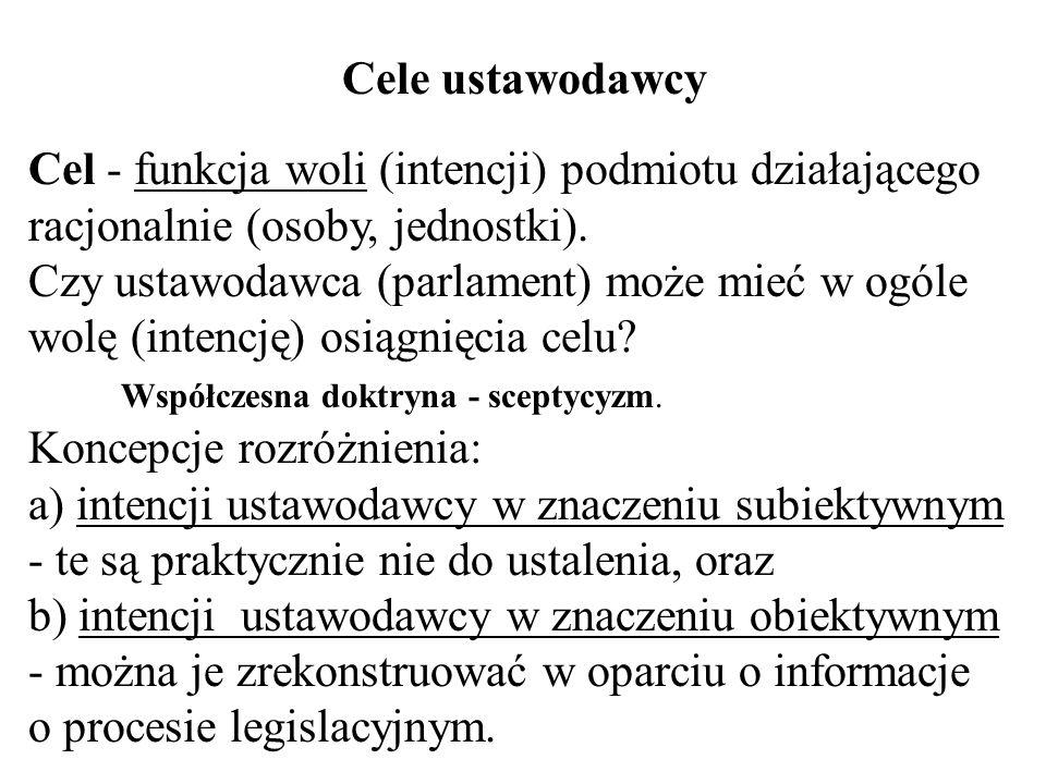 . Cele ustawodawcy.