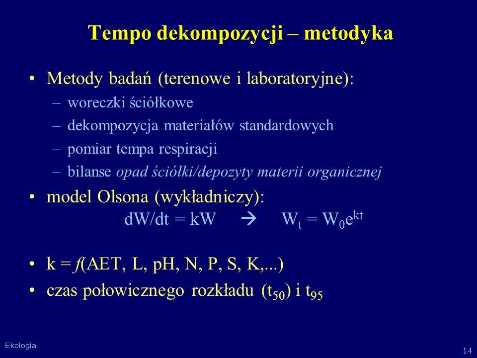 Tempo dekompozycji – metodyka