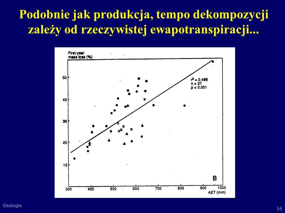 Podobnie jak produkcja, tempo dekompozycji zależy od rzeczywistej ewapotranspiracji...