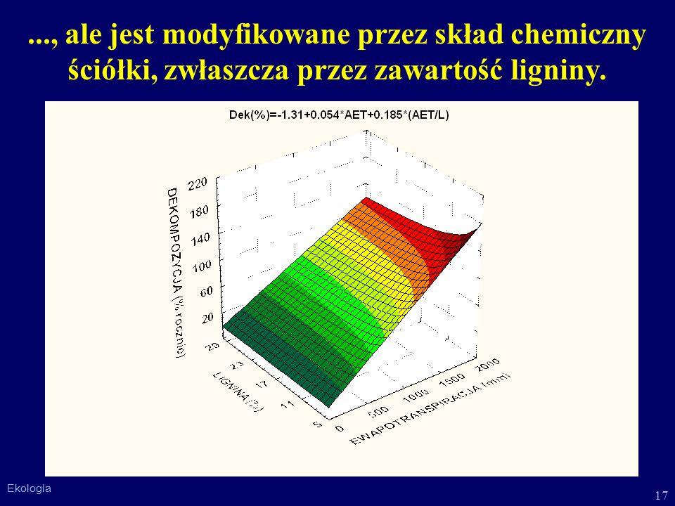 ..., ale jest modyfikowane przez skład chemiczny ściółki, zwłaszcza przez zawartość ligniny.