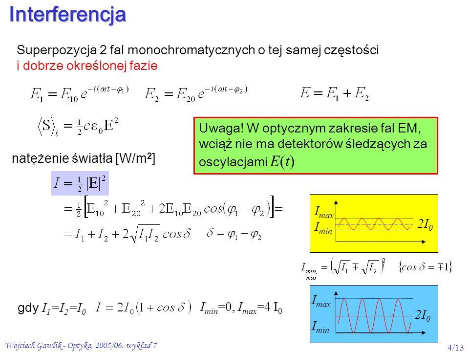 Interferencja Superpozycja 2 fal monochromatycznych o tej samej częstości. i dobrze określonej fazie.
