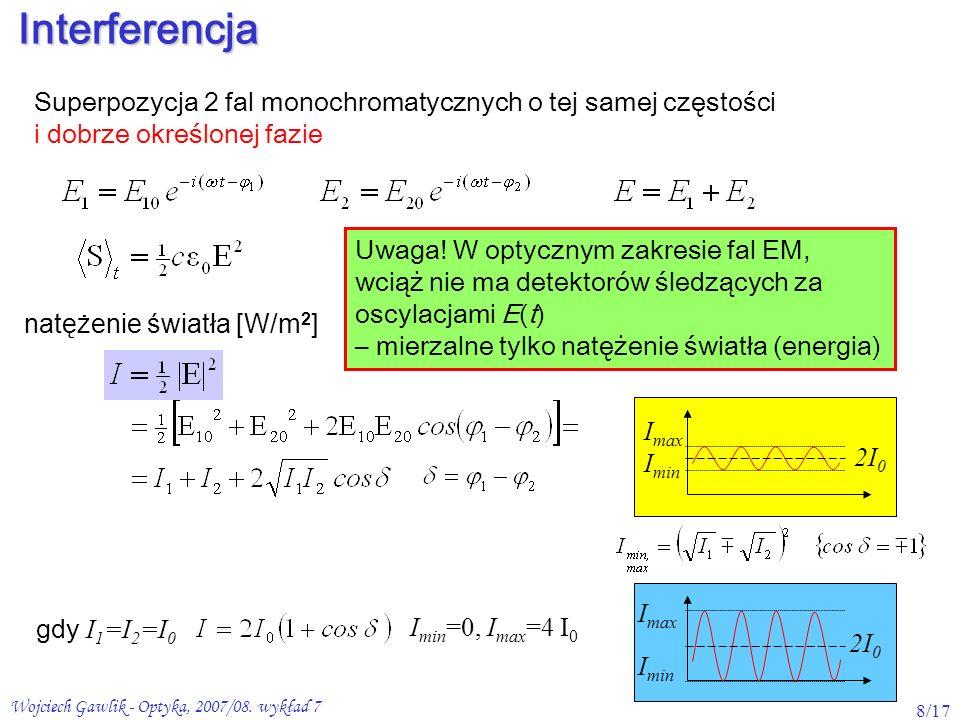 InterferencjaSuperpozycja 2 fal monochromatycznych o tej samej częstości. i dobrze określonej fazie.