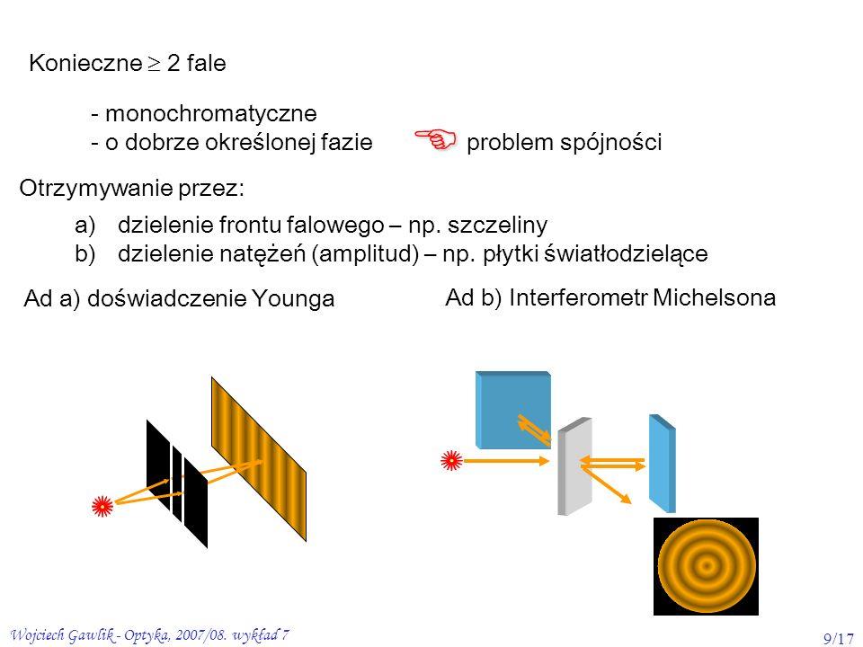  Konieczne  2 fale monochromatyczne o dobrze określonej fazie