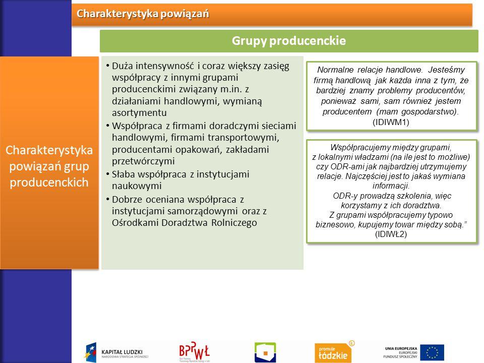 Charakterystyka powiązań grup producenckich