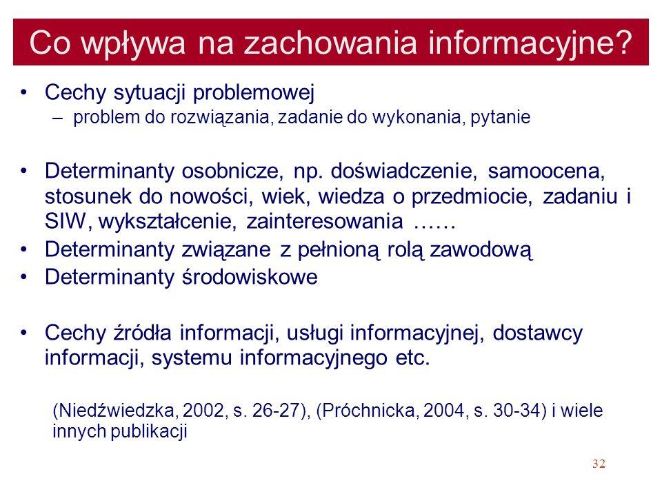 Co wpływa na zachowania informacyjne