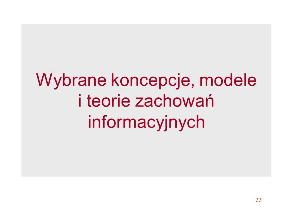 Wybrane koncepcje, modele i teorie zachowań informacyjnych