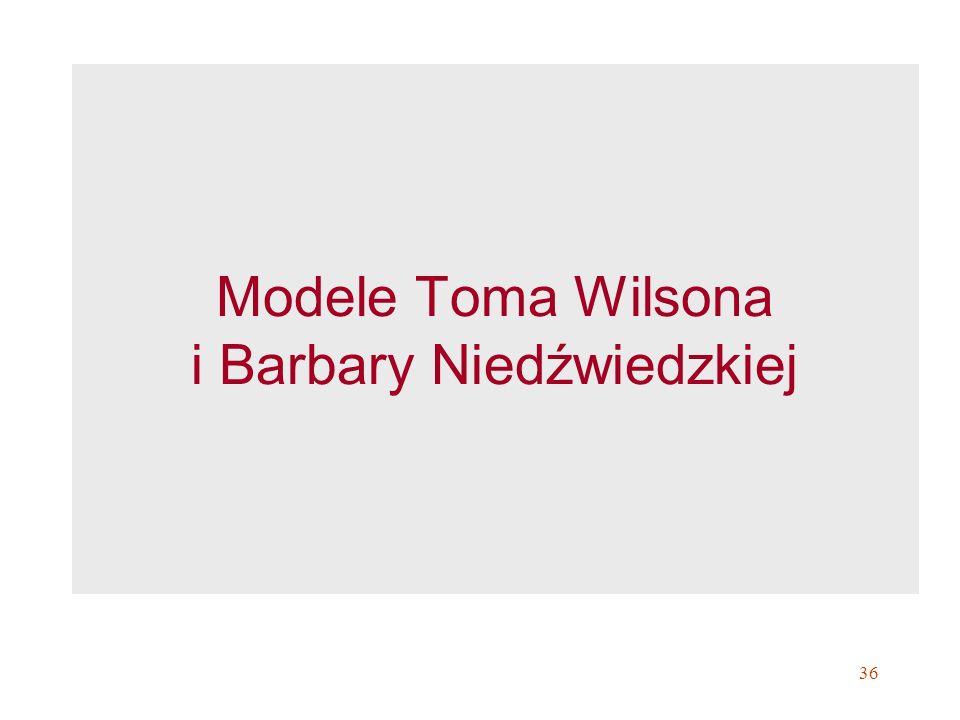 Modele Toma Wilsona i Barbary Niedźwiedzkiej