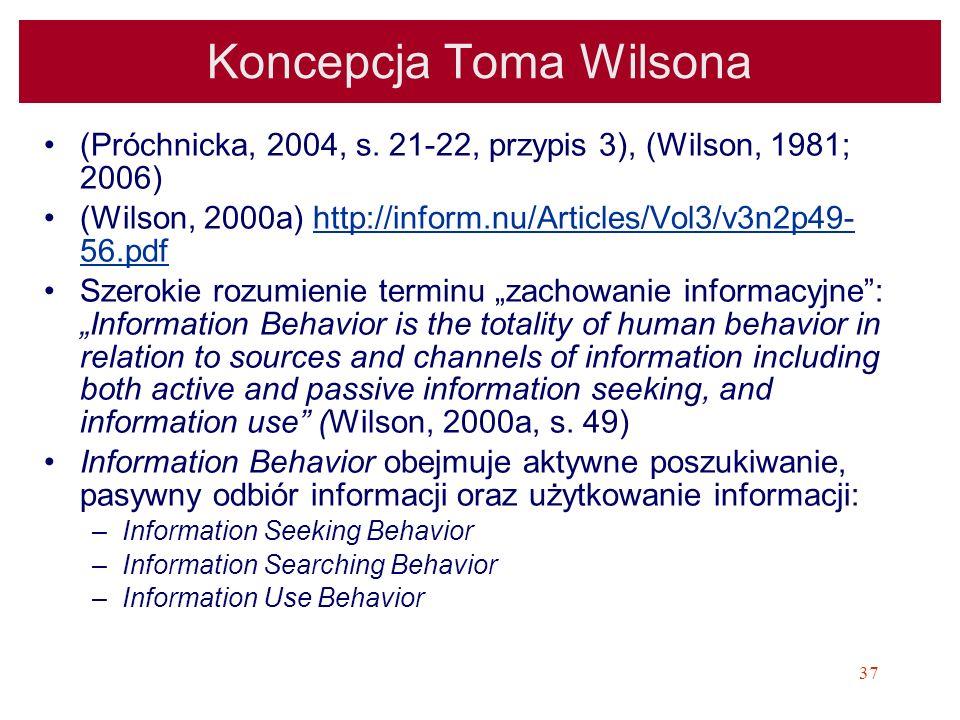 Koncepcja Toma Wilsona